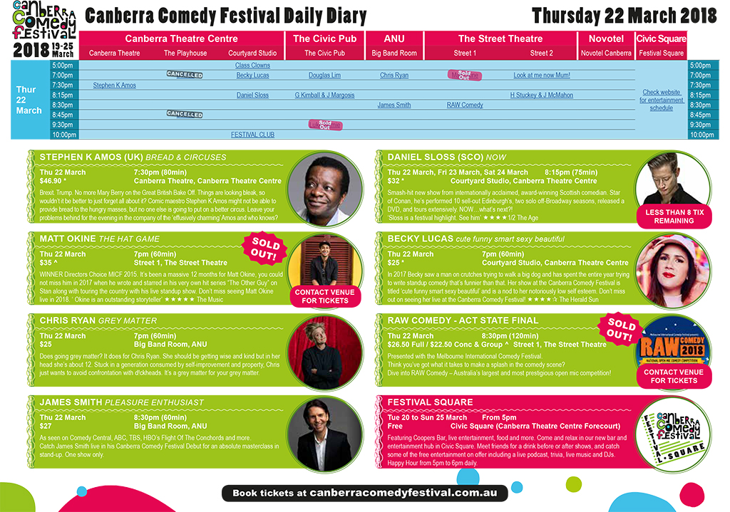 Daily Diary graphic for Thu 22nd March 2018
